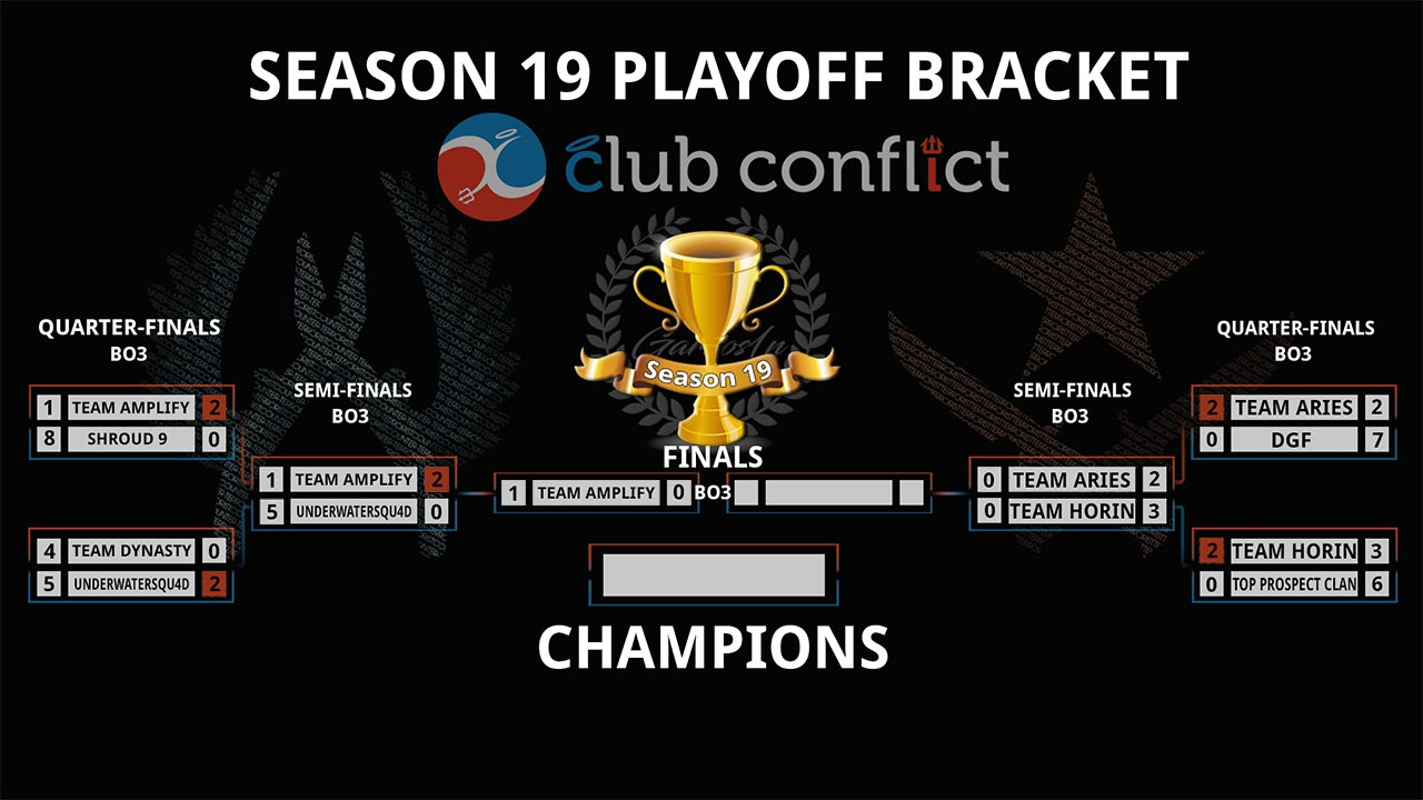 Club Conflict Counter-Strike Season 19 Playoff Bracket - 5 Matches In