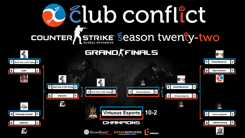 Club Conflict Counter-Strike Season 22 Champions Virtuous Esports